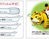 鯉のぼり 京錦セット